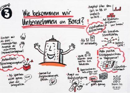 Fachtagung des MASGF zur Arbeitsmarktintegration in Potsdam